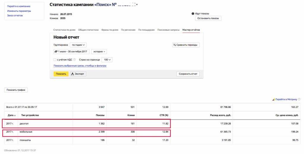 отчет по типу устройства Яндекс Директ