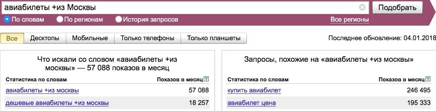оператор плюс Яндекс Директ