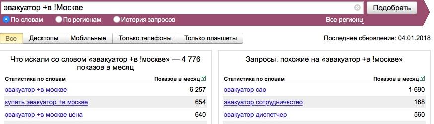 оператор восклицательный знак Яндекс Директ